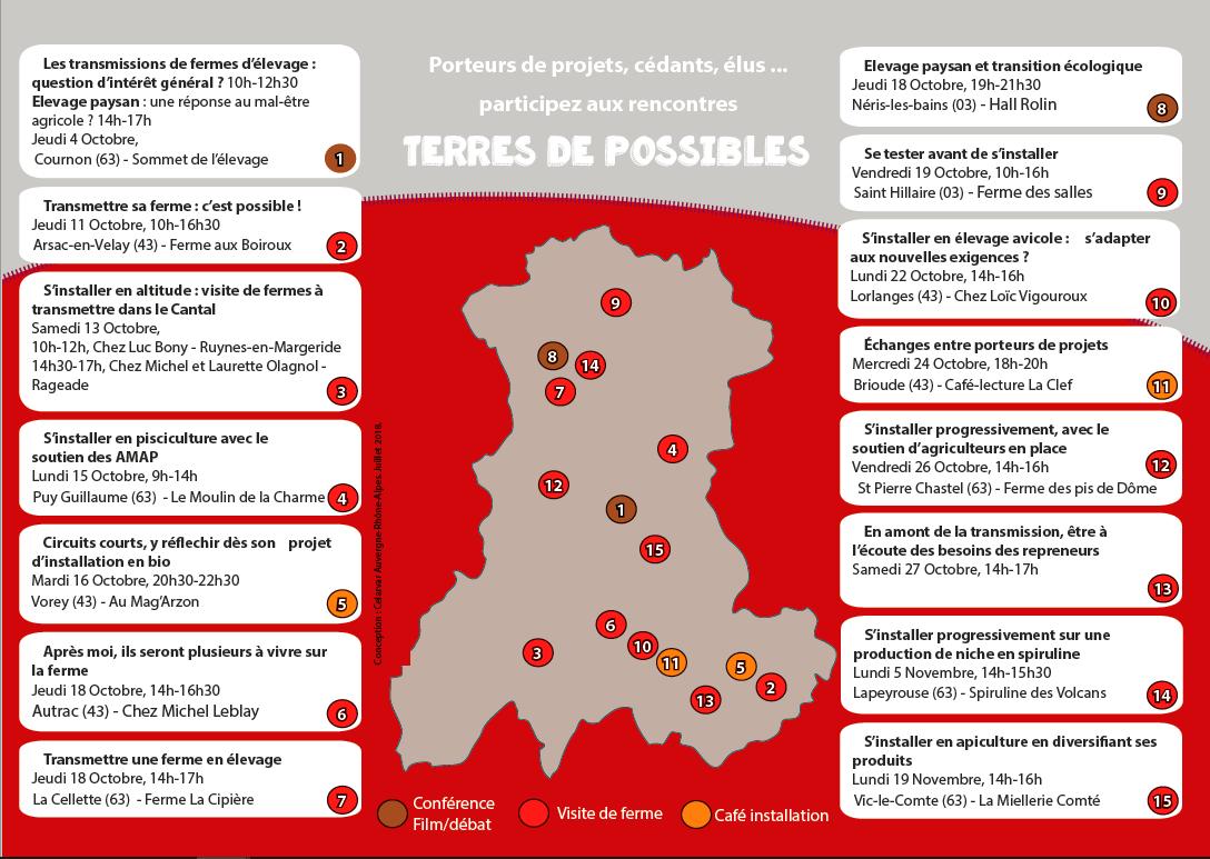 Terres de possibles, s'installer en agriculture, transmettre sa ferme en Auvergne